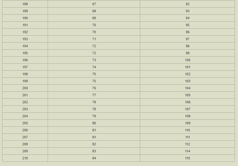 Jandarma muvazzaf astsubay alımı 2019 sonuçları