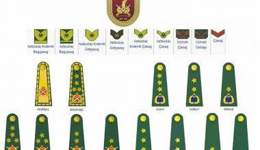 Askeri Kısaltmalar Sözlüğü: Askeri Kısaltmaların Anlamları ve Açılımları
